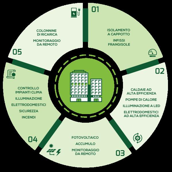 eco-appartamento_proposta